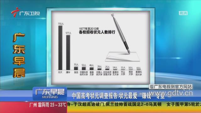 """中国高考状元调查报告:状元最爱""""赚钱""""专业"""