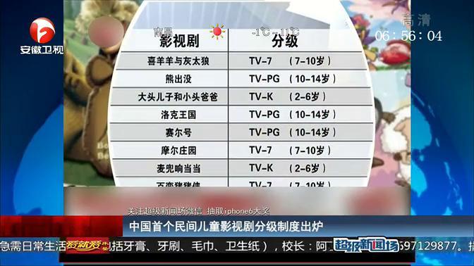 中国首个民间儿童影视剧分级制度出炉